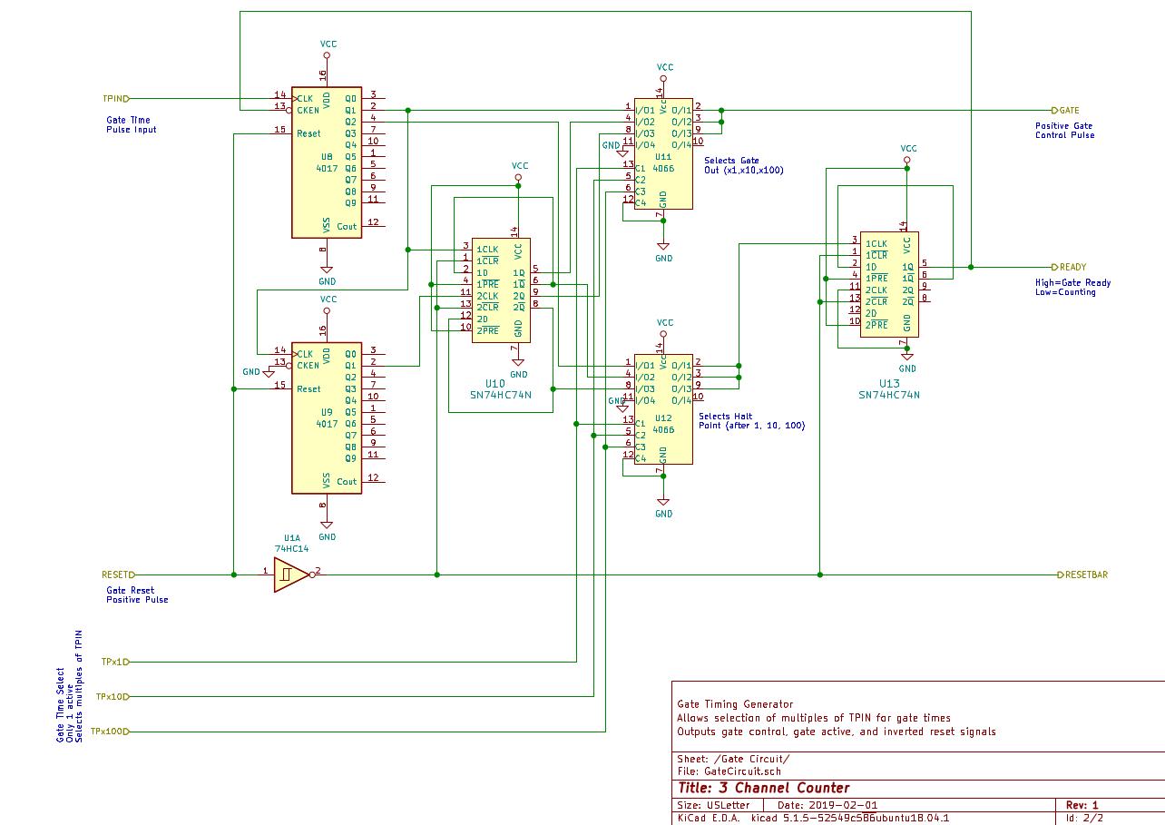 Counter_Schematic2